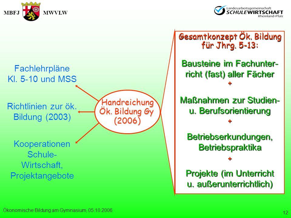 MBFJMWVLW Ökonomische Bildung am Gymnasium, 05.10.2006 12 Gesamtkonzept Ök. Bildung für Jhrg. 5-13: +++ Fachlehrpläne Kl. 5-10 und MSS Richtlinien zur
