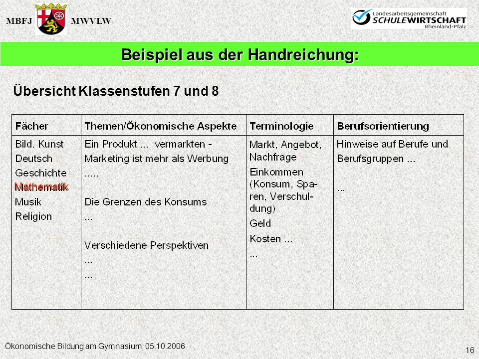 MBFJMWVLW Ökonomische Bildung am Gymnasium, 05.10.2006 16 Übersicht Klassenstufen 7 und 8 Beispiel aus der Handreichung: Mathematik
