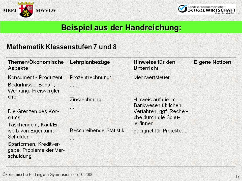 MBFJMWVLW Ökonomische Bildung am Gymnasium, 05.10.2006 17 Mathematik Klassenstufen 7 und 8 Beispiel aus der Handreichung: