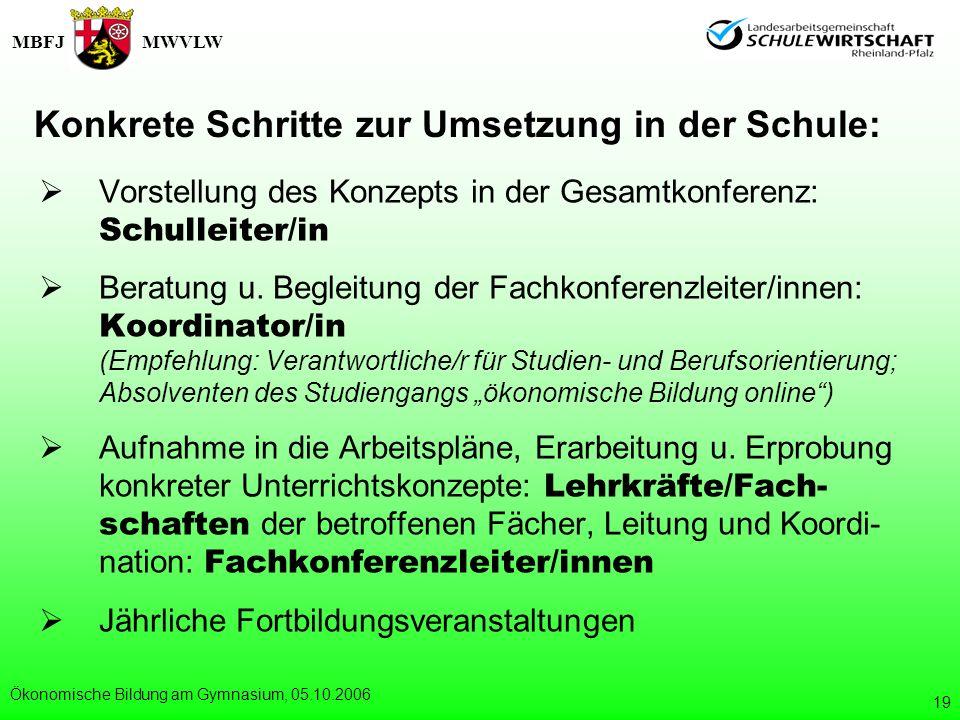 MBFJMWVLW Ökonomische Bildung am Gymnasium, 05.10.2006 19 Vorstellung des Konzepts in der Gesamtkonferenz: Schulleiter/in Beratung u. Begleitung der F