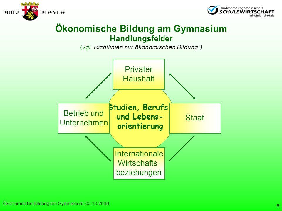 MBFJMWVLW Ökonomische Bildung am Gymnasium, 05.10.2006 7 1.