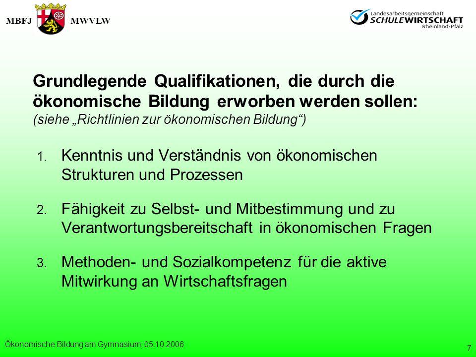 MBFJMWVLW Ökonomische Bildung am Gymnasium, 05.10.2006 7 1. Kenntnis und Verständnis von ökonomischen Strukturen und Prozessen 2. Fähigkeit zu Selbst-