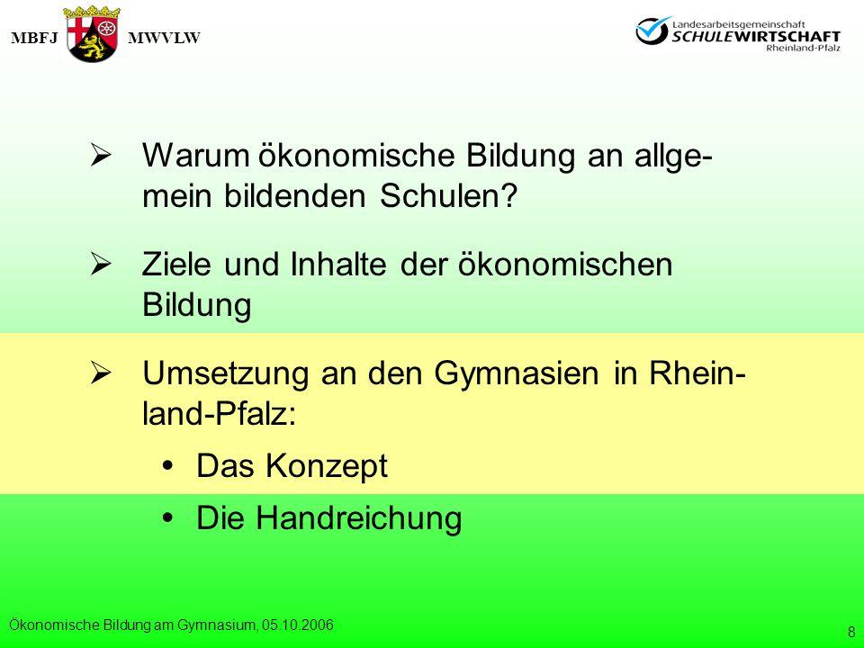 MBFJMWVLW Ökonomische Bildung am Gymnasium, 05.10.2006 19 Vorstellung des Konzepts in der Gesamtkonferenz: Schulleiter/in Beratung u.