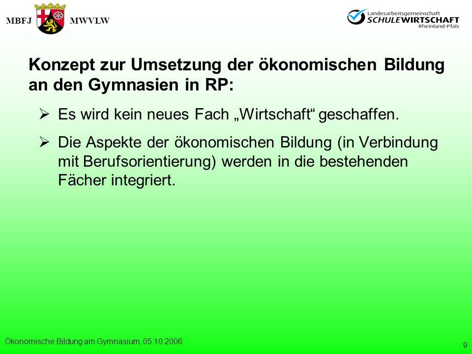 MBFJMWVLW Ökonomische Bildung am Gymnasium, 05.10.2006 10