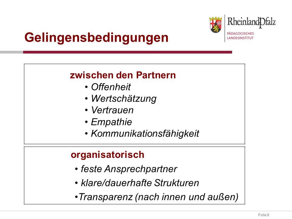 Folie 8 Gelingensbedingungen zwischen den Partnern Offenheit Wertschätzung Vertrauen Empathie Kommunikationsfähigkeit organisatorisch feste Ansprechpartner klare/dauerhafte Strukturen Transparenz (nach innen und außen)