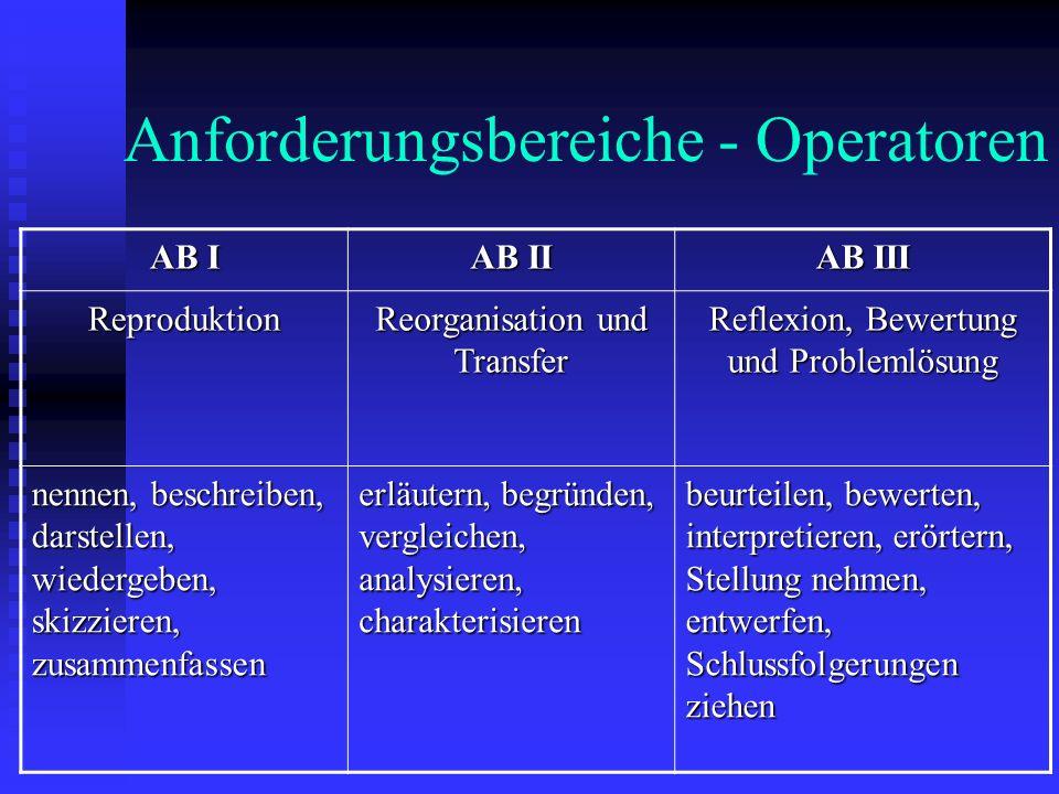 Anforderungsbereiche - Operatoren AB I AB II AB III Reproduktion Reorganisation und Transfer Reflexion, Bewertung und Problemlösung nennen, beschreibe
