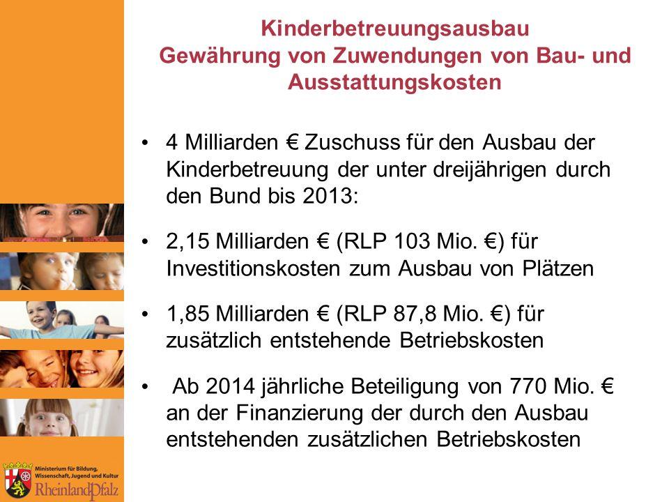 Kinderbetreuungsausbau Gewährung von Zuwendungen von Bau- und Ausstattungskosten 4 Milliarden Zuschuss für den Ausbau der Kinderbetreuung der unter dreijährigen durch den Bund bis 2013: 2,15 Milliarden (RLP 103 Mio.