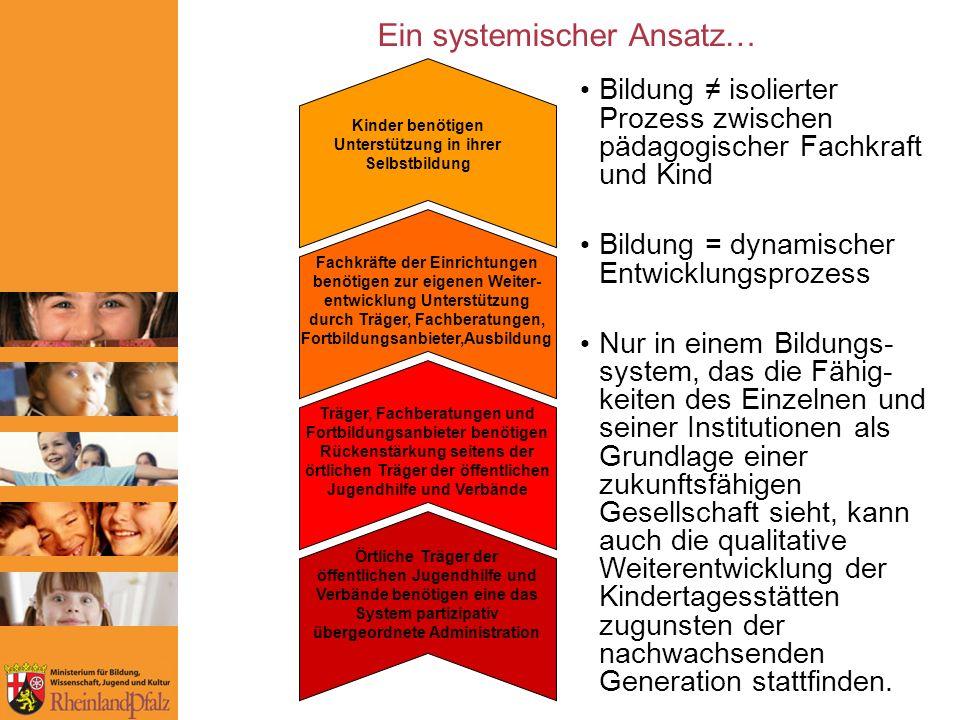 Qualitätskriterien… … zur Bildungs- und Erziehungspartnerschaft mit den Eltern Eingewöhnungskonzept richtet sich an Kinder und Eltern /Mütter Verpflichtende Beteiligung der Eltern an der Eingewöhnung Entwicklungsgespräche