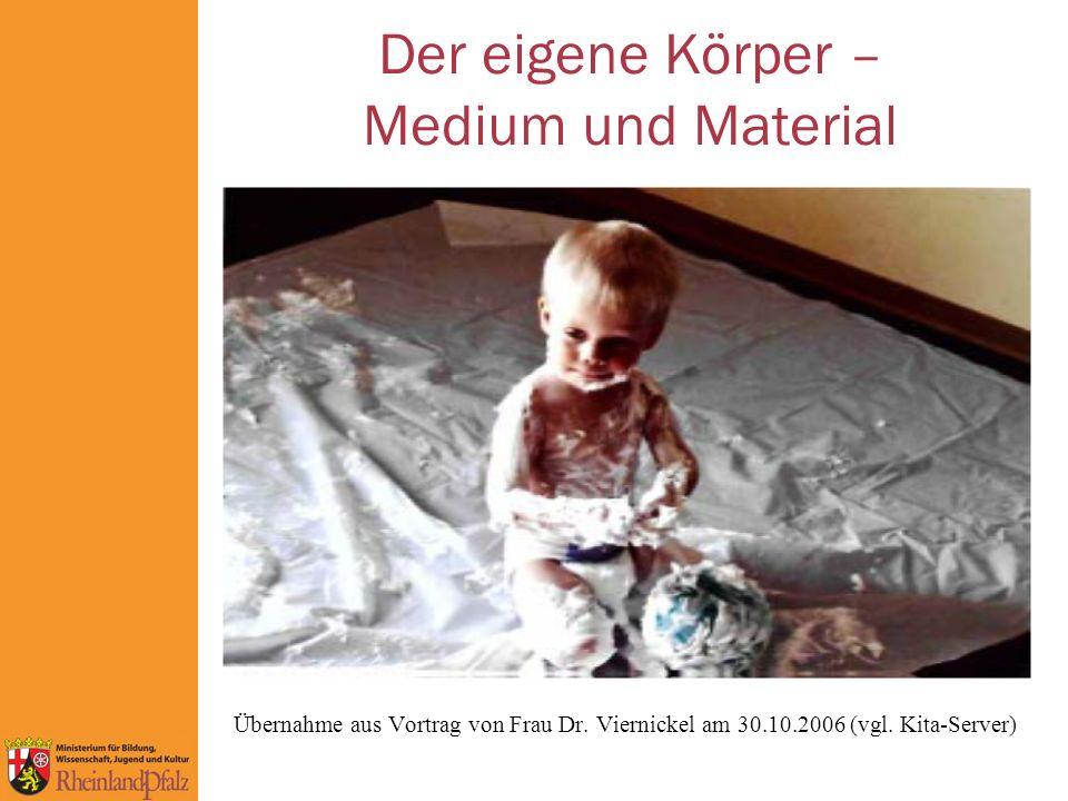 Der eigene Körper – Medium und Material Übernahme aus Vortrag von Frau Dr.