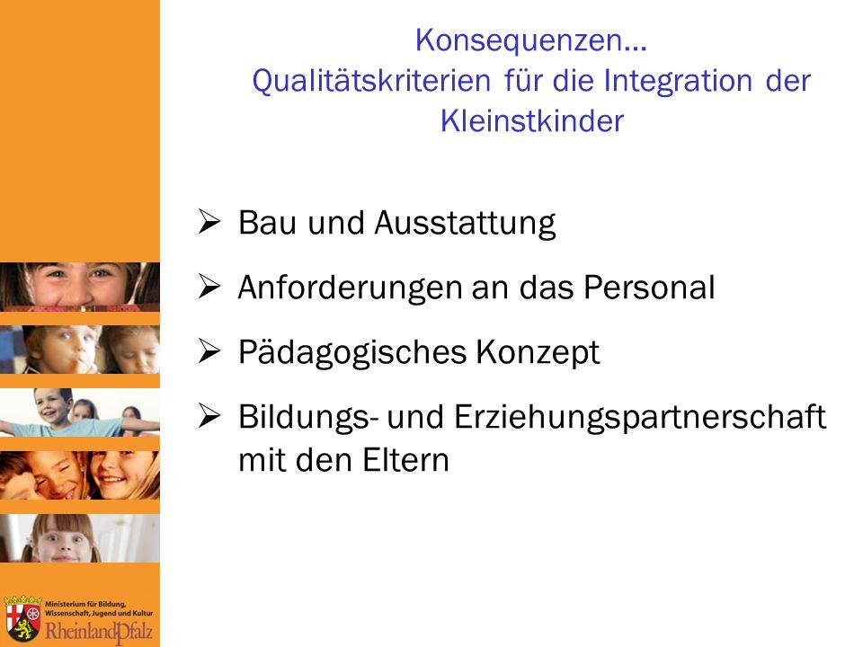 Konsequenzen… Qualitätskriterien für die Integration der Kleinstkinder Bau und Ausstattung Anforderungen an das Personal Pädagogisches Konzept Bildungs- und Erziehungspartnerschaft mit den Eltern