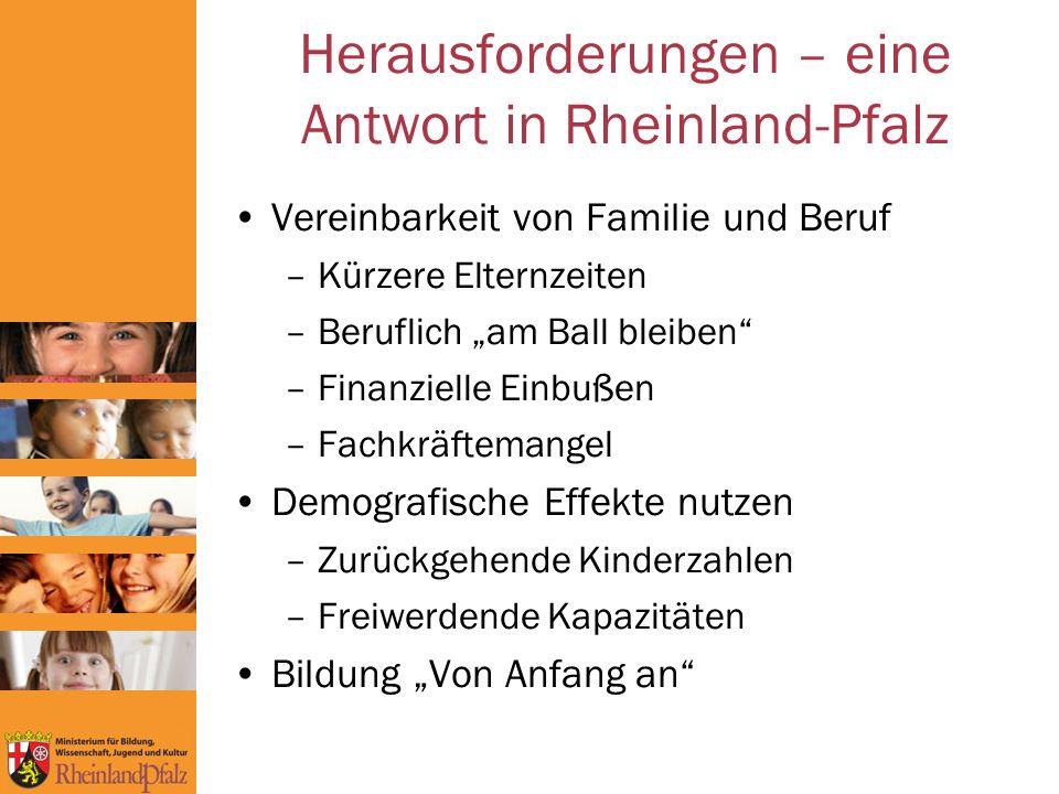 Herausforderungen – eine Antwort in Rheinland-Pfalz Vereinbarkeit von Familie und Beruf –Kürzere Elternzeiten –Beruflich am Ball bleiben –Finanzielle Einbußen –Fachkräftemangel Demografische Effekte nutzen –Zurückgehende Kinderzahlen –Freiwerdende Kapazitäten Bildung Von Anfang an