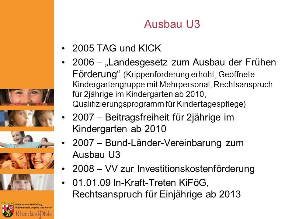 Spuren hinterlassen Handhabbares Material: flüssige Farben, Ton, dicke Stifte, Papier Übernahme aus Vortrag von Frau Dr.