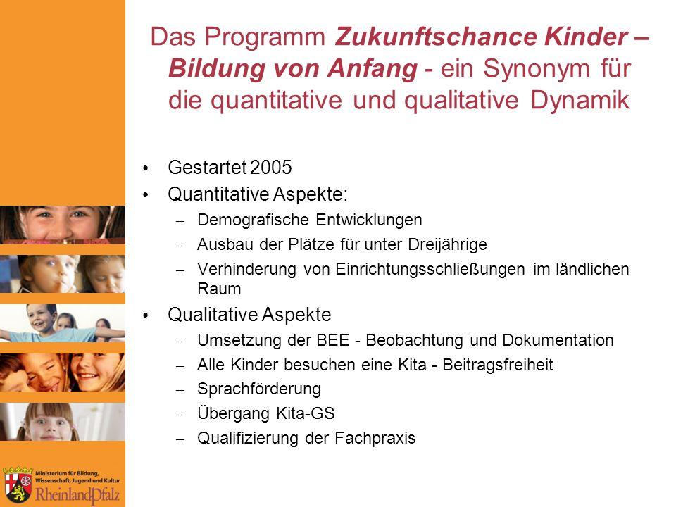 Stufenplan für vollständige Beitrags- freiheit im Kindergarten ab 2010 Die Schritte der Beitragsfreiheit wurden am 23.
