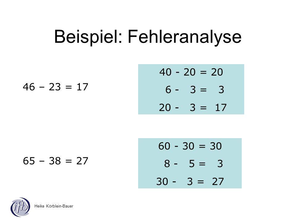 Heike Körblein-Bauer Beispiel: Fehleranalyse 46 – 23 = 17 40 - 20 = 6 - 3 = 3 20 - 3 = 17 65 – 38 = 27 60 - 30 = 8 - 5 = 3 30 - 3 = 27