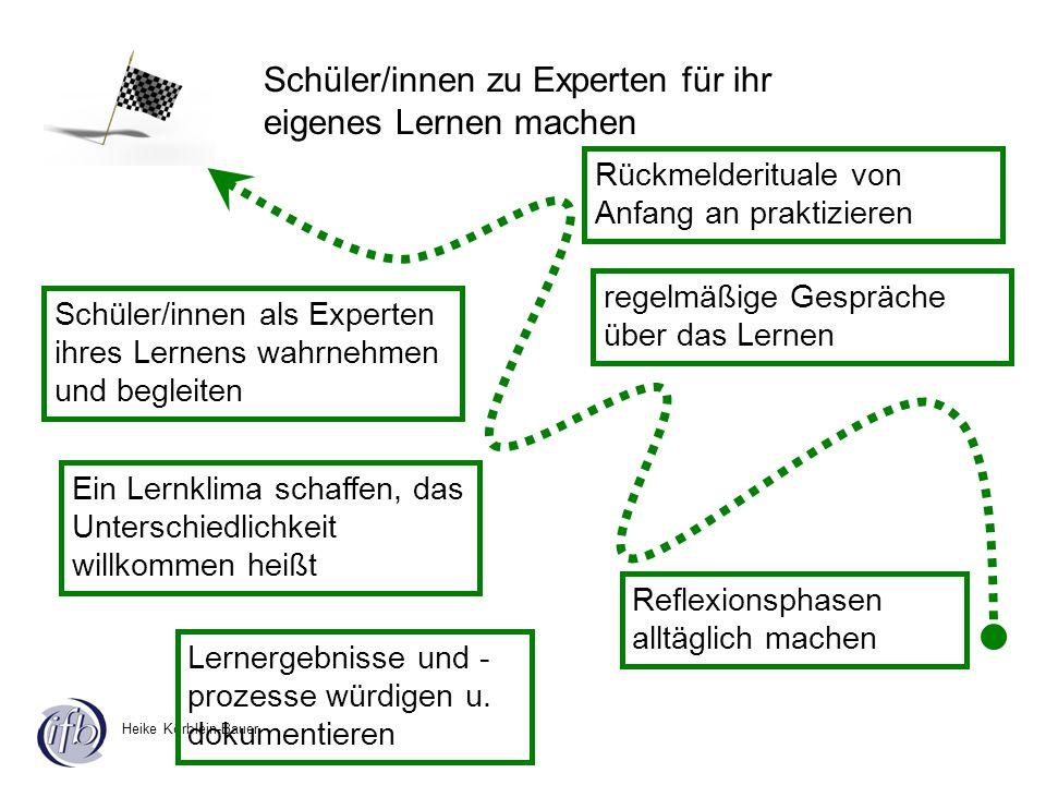 Heike Körblein-Bauer Schüler/innen zu Experten für ihr eigenes Lernen machen Schüler/innen als Experten ihres Lernens wahrnehmen und begleiten Ein Ler