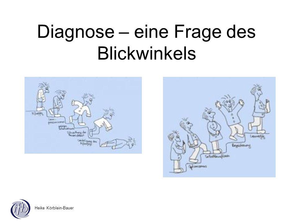 Heike Körblein-Bauer Diagnose – eine Frage des Blickwinkels