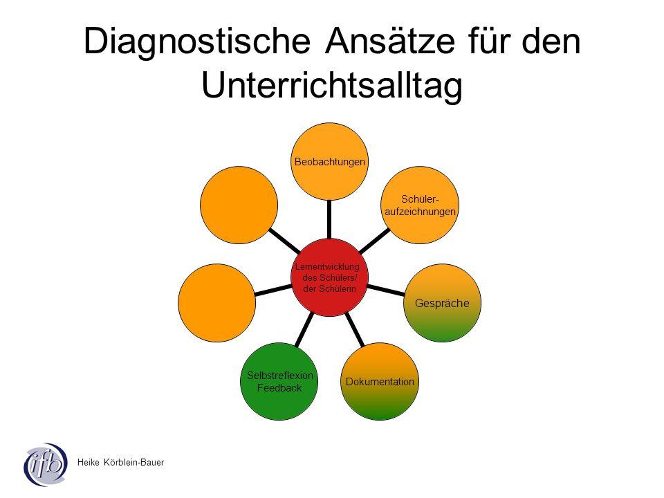 Heike Körblein-Bauer Diagnostische Ansätze für den Unterrichtsalltag Lernentwicklung des Schülers/ der Schülerin Beobachtungen Schüler- aufzeichnungen