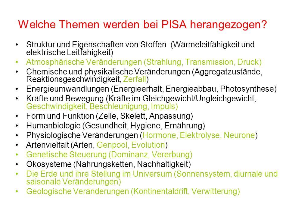 Welche Themen werden bei PISA herangezogen? Struktur und Eigenschaften von Stoffen (Wärmeleitfähigkeit und elektrische Leitfähigkeit) Atmosphärische V