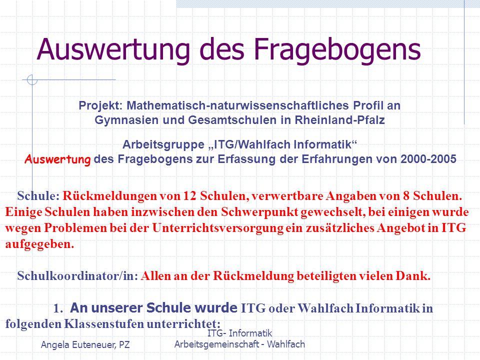 Angela Euteneuer, PZ ITG- Informatik Arbeitsgemeinschaft - Wahlfach Auswertung des Fragebogens JahrKlassenstufe ITG/ Wahlfach Informatik StdThemen 2000 5 - 0 6 - 0 7 - 0 8 - 3 9 – 1+1x WF 10 – 1x WF 1 Std.