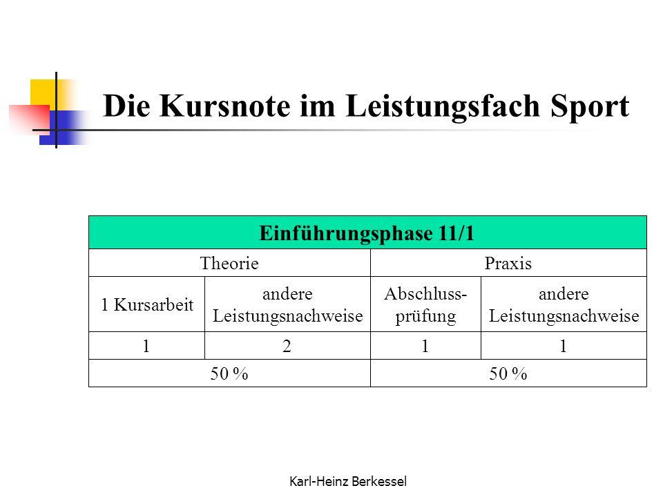 Karl-Heinz Berkessel Die Kursnote im Leistungsfach Sport andere Leistungsnachweise 1 Kursarbeit TheoriePraxis Abschluss- prüfung andere Leistungsnachw