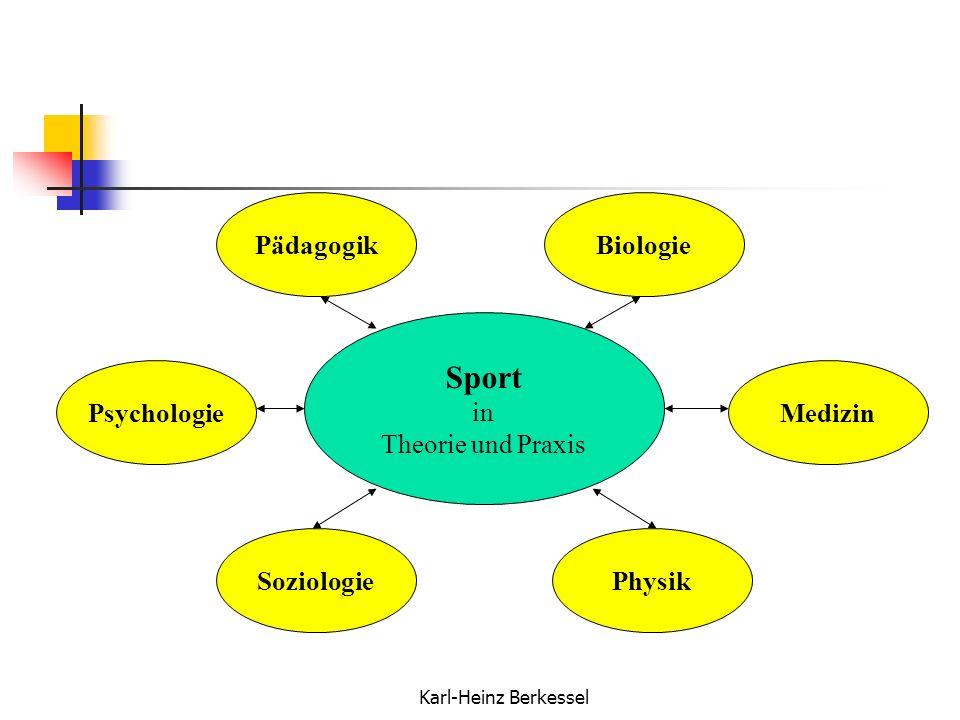 Karl-Heinz Berkessel Voraussetzungen für das Leistungsfach Sport vielseitiges Interesse an Sport Gesundheit und sportliches Leistungsvermögen Bereitschaft zur Anstrengung und zu sportlicher Kooperation Grundlegende Fähigkeiten in LA, Gym, GT, Schw und mind.