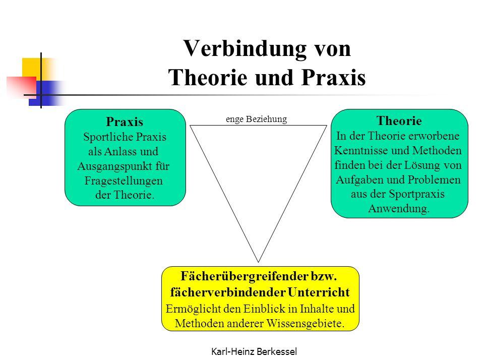 Karl-Heinz Berkessel Verbindung von Theorie und Praxis enge Beziehung Praxis Sportliche Praxis als Anlass und Ausgangspunkt für Fragestellungen der Th