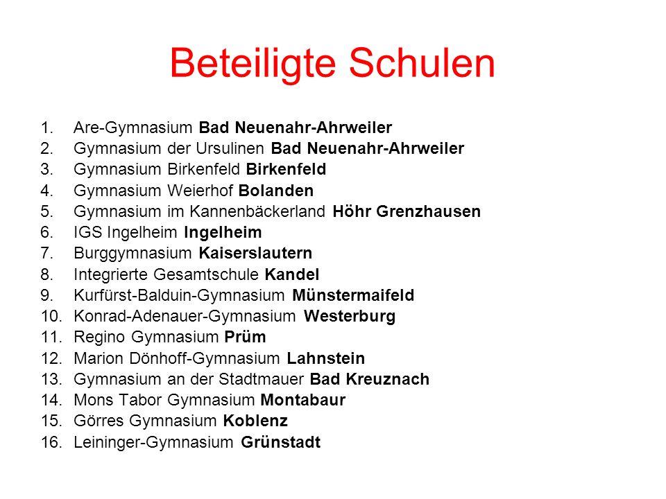 Beteiligte Schulen 1.Are-Gymnasium Bad Neuenahr-Ahrweiler 2.Gymnasium der Ursulinen Bad Neuenahr-Ahrweiler 3.Gymnasium Birkenfeld Birkenfeld 4.Gymnasi