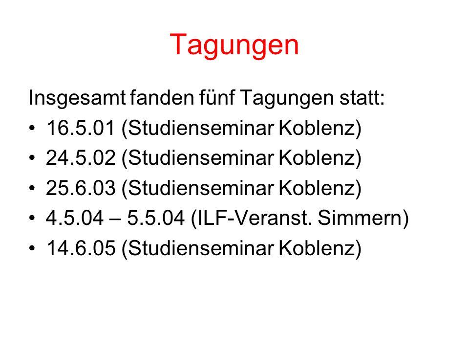 Tagungen Insgesamt fanden fünf Tagungen statt: 16.5.01 (Studienseminar Koblenz) 24.5.02 (Studienseminar Koblenz) 25.6.03 (Studienseminar Koblenz) 4.5.