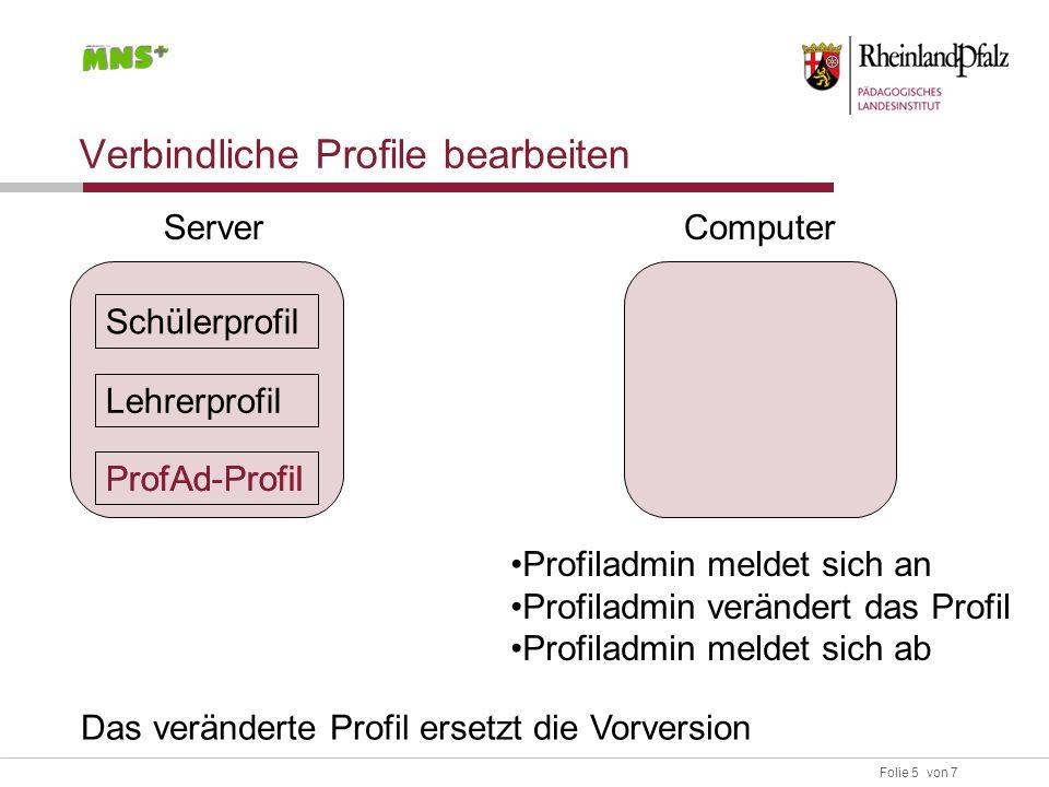 Folie 5 von 7 Verbindliche Profile bearbeiten Schülerprofil ProfAd-Profil ServerComputer Profiladmin meldet sich an Profiladmin verändert das Profil Profiladmin meldet sich ab Lehrerprofil ProfAd-Profil Das veränderte Profil ersetzt die Vorversion