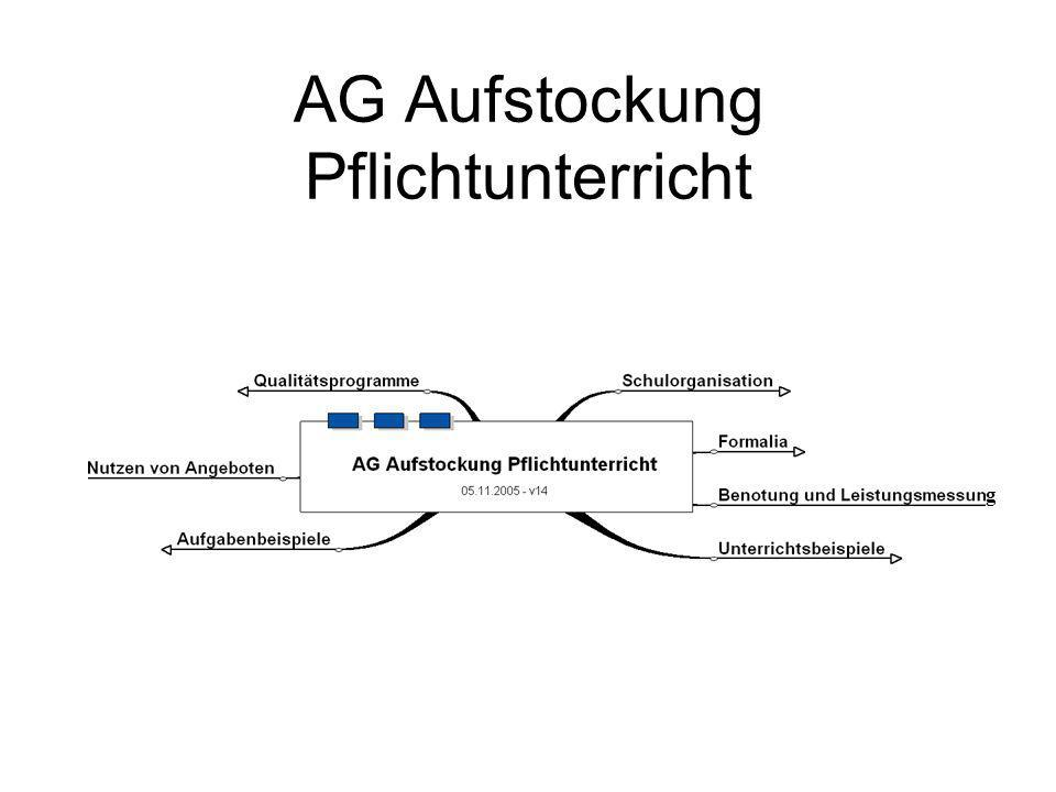 AG Aufstockung Pflichtunterricht g