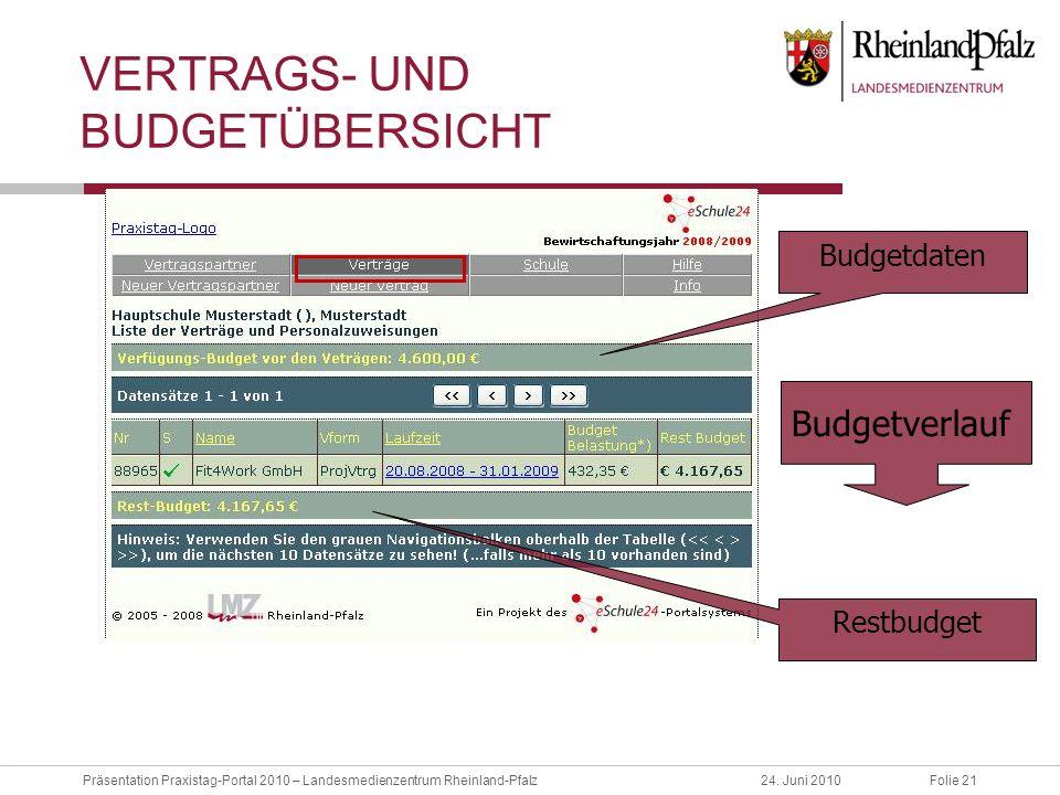 Folie 21Präsentation Praxistag-Portal 2010 – Landesmedienzentrum Rheinland-Pfalz24. Juni 2010 VERTRAGS- UND BUDGETÜBERSICHT Budgetverlauf Budgetdaten