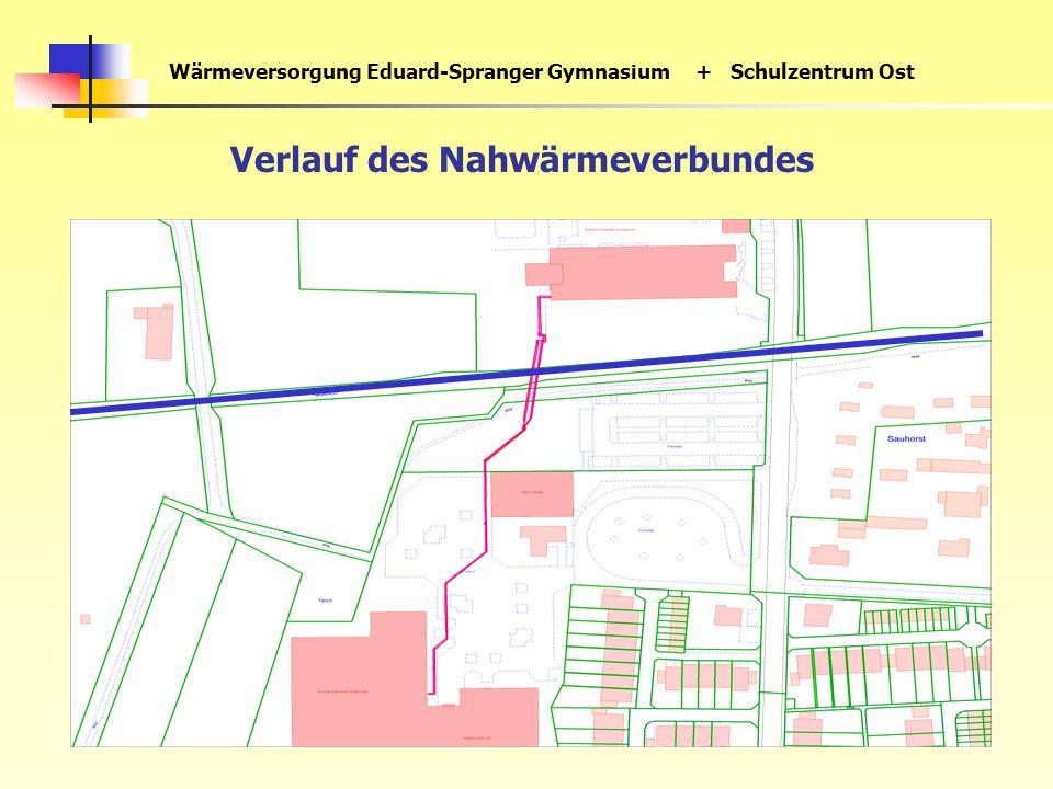Wärmeversorgung Eduard-Spranger Gymnasium+ Schulzentrum Ost Verlauf des Nahwärmeverbundes