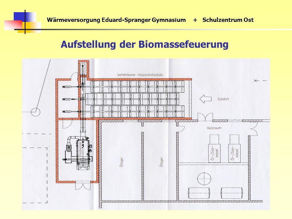 Wärmeversorgung Eduard-Spranger Gymnasium+ Schulzentrum Ost Aufstellung der Biomassefeuerung