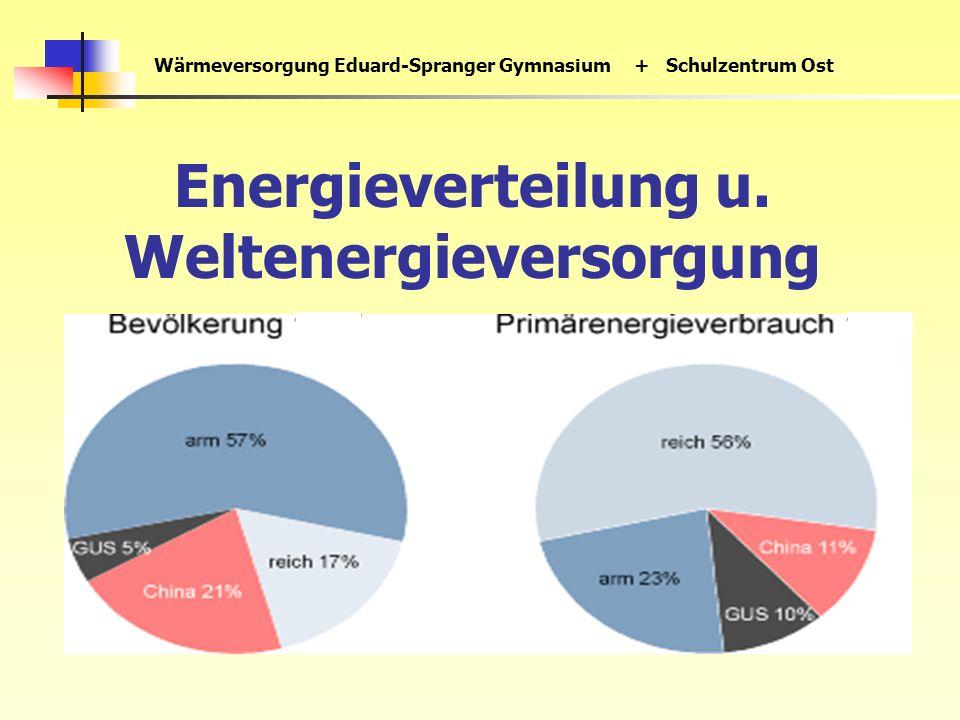 Wärmeversorgung Eduard-Spranger Gymnasium+ Schulzentrum Ost Energieverteilung u.