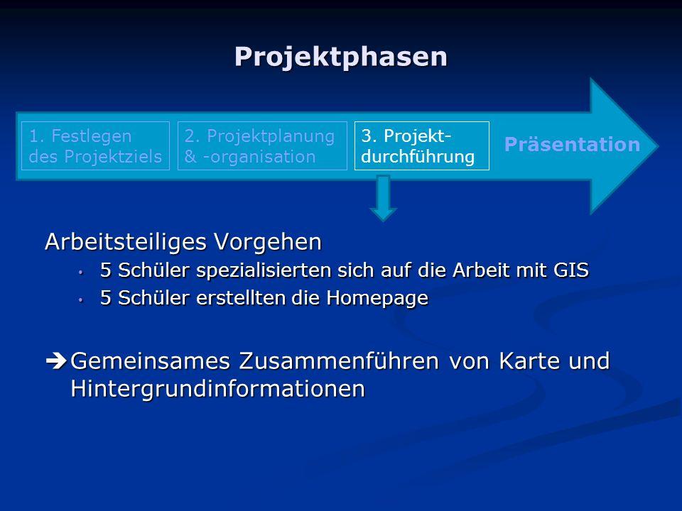Projektphasen 1.Festlegen des Projektziels 2. Projektplanung & -organisation 3.