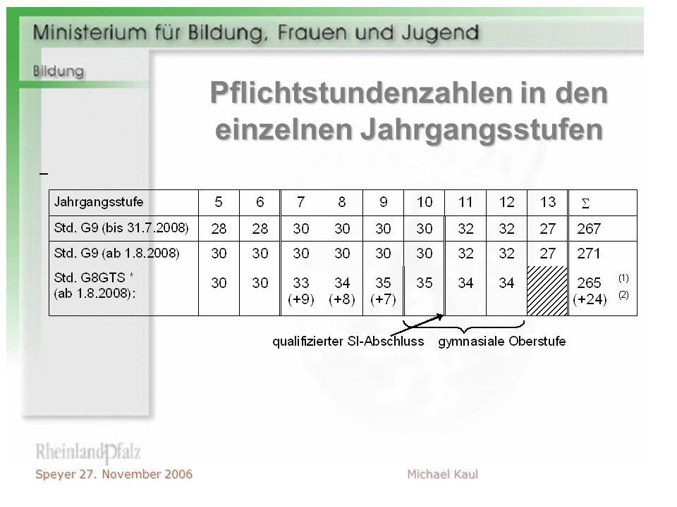 Speyer 27. November 2006 Michael Kaul Pflichtstundenzahlen in den einzelnen Jahrgangsstufen