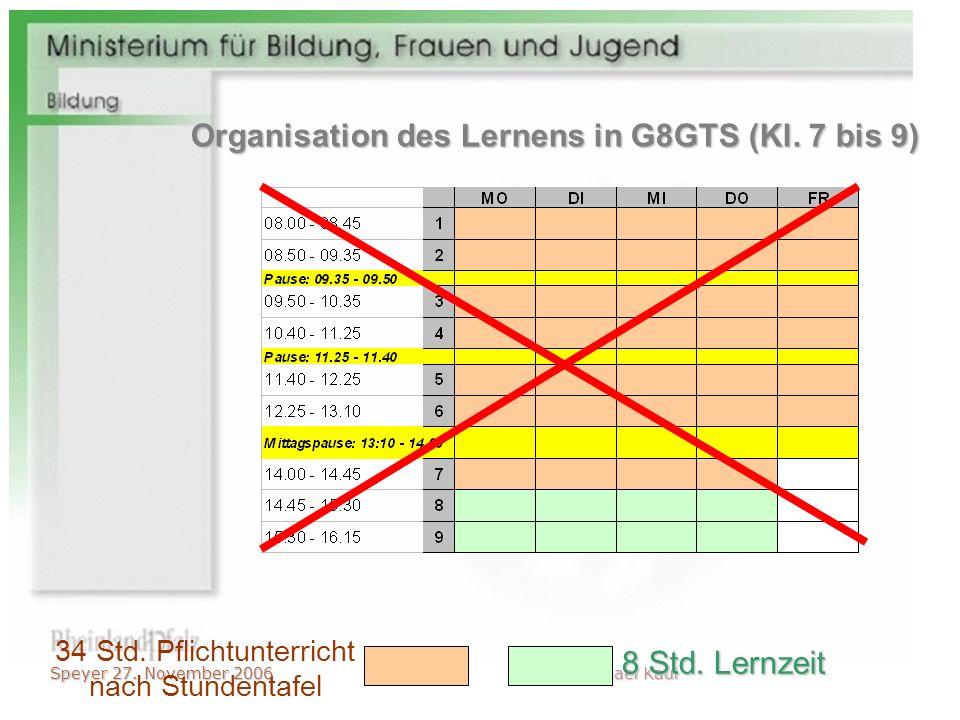 Speyer 27. November 2006 Michael Kaul 34 Std. Pflichtunterricht nach Stundentafel 8 Std. Lernzeit Organisation des Lernens in G8GTS (Kl. 7 bis 9)