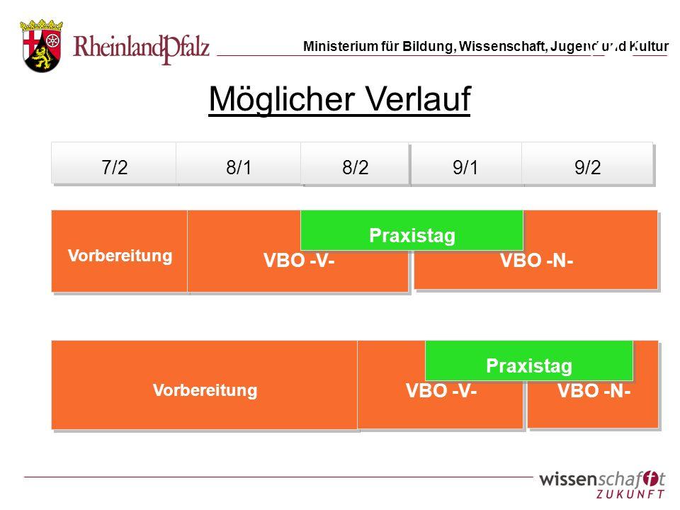 Ministerium für Bildung, Wissenschaft, Jugend und Kultur Möglicher Verlauf 7/2 8/1 9/1 8/2 9/2 Vorbereitung VBO -V- VBO -N- Praxistag Vorbereitung VBO