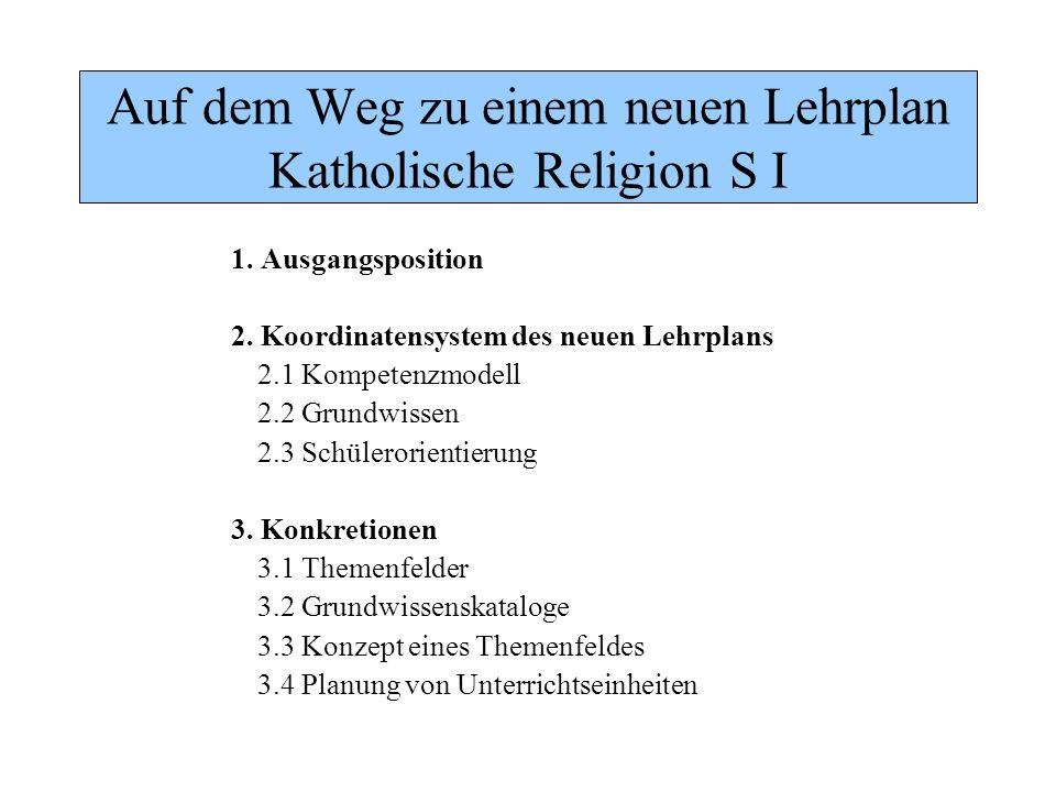 Auf dem Weg zu einem neuen Lehrplan Katholische Religion S I 1. Ausgangsposition 2. Koordinatensystem des neuen Lehrplans 2.1 Kompetenzmodell 2.2 Grun