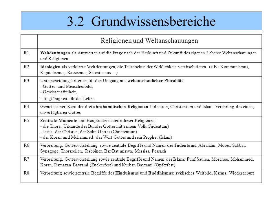 3.2 Grundwissensbereiche Religionen und Weltanschauungen R1Weltdeutungen als Antworten auf die Frage nach der Herkunft und Zukunft des eigenen Lebens: