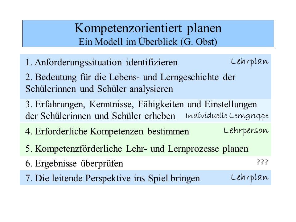 ??? Lehrperson Individuelle Lerngruppe Lehrplan Kompetenzorientiert planen Ein Modell im Überblick (G. Obst) 1. Anforderungssituation identifizieren 2