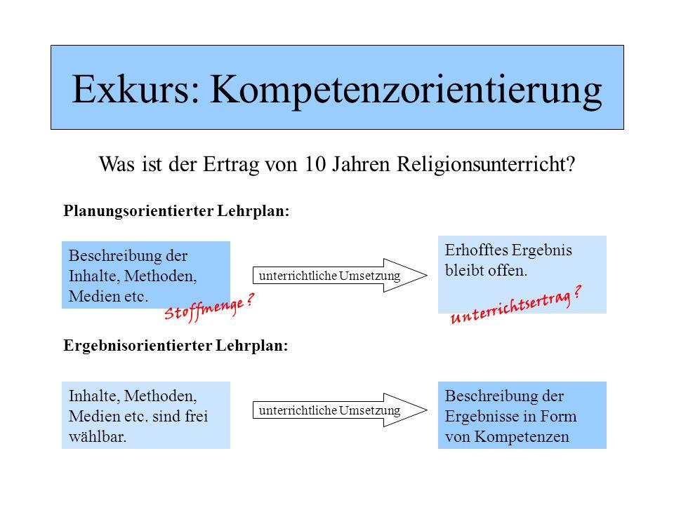 Exkurs: Kompetenzorientierung Was ist der Ertrag von 10 Jahren Religionsunterricht? Planungsorientierter Lehrplan: Beschreibung der Inhalte, Methoden,