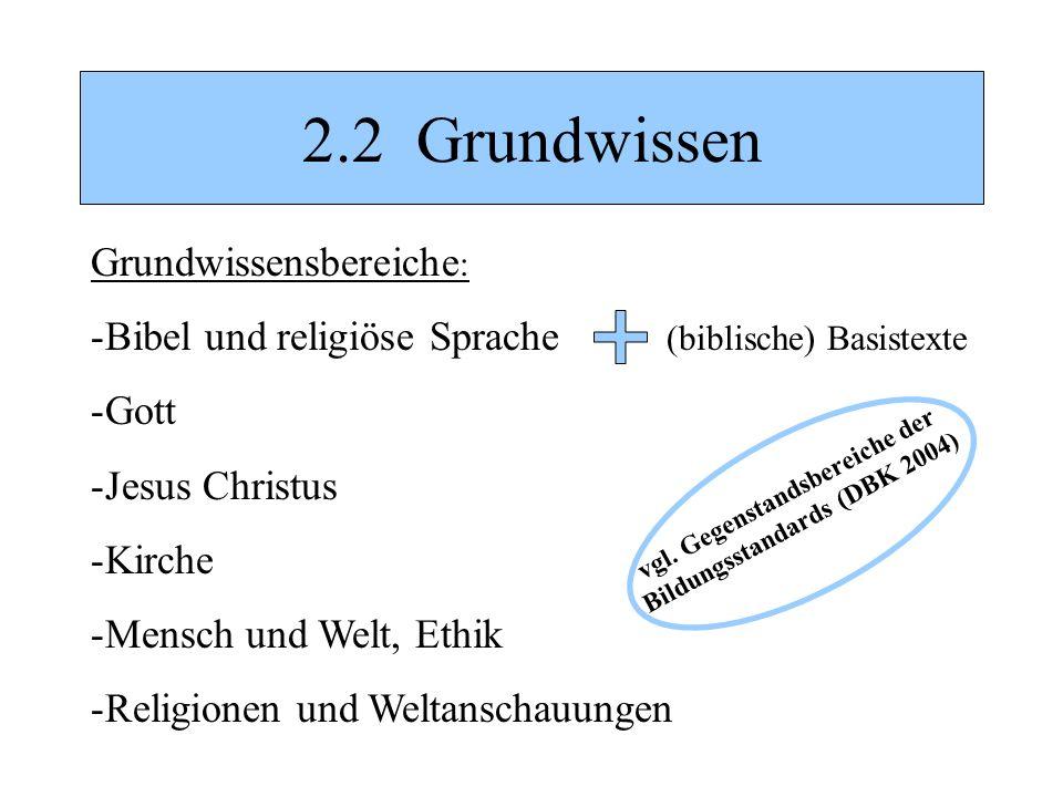 2.2 Grundwissen Grundwissensbereiche : -Bibel und religiöse Sprache -Gott -Jesus Christus -Kirche -Mensch und Welt, Ethik -Religionen und Weltanschauu