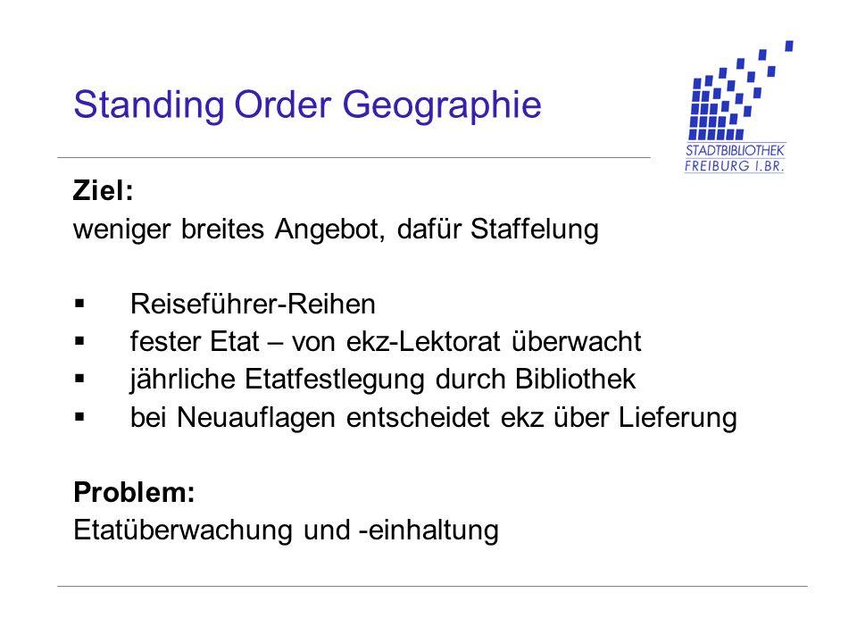 Standing Order Geographie Ziel: weniger breites Angebot, dafür Staffelung Reiseführer-Reihen fester Etat – von ekz-Lektorat überwacht jährliche Etatfe