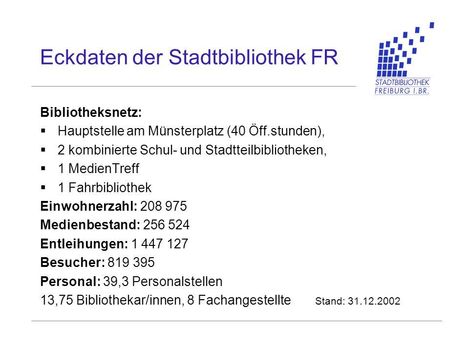 Eckdaten der Stadtbibliothek FR Bibliotheksnetz: Hauptstelle am Münsterplatz (40 Öff.stunden), 2 kombinierte Schul- und Stadtteilbibliotheken, 1 Medie