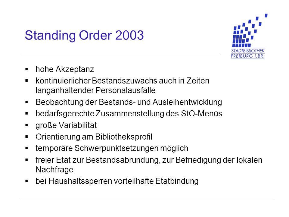Standing Order 2003 hohe Akzeptanz kontinuierlicher Bestandszuwachs auch in Zeiten langanhaltender Personalausfälle Beobachtung der Bestands- und Ausl