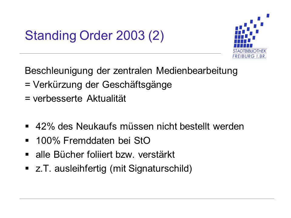 Standing Order 2003 (2) Beschleunigung der zentralen Medienbearbeitung = Verkürzung der Geschäftsgänge = verbesserte Aktualität 42% des Neukaufs müsse