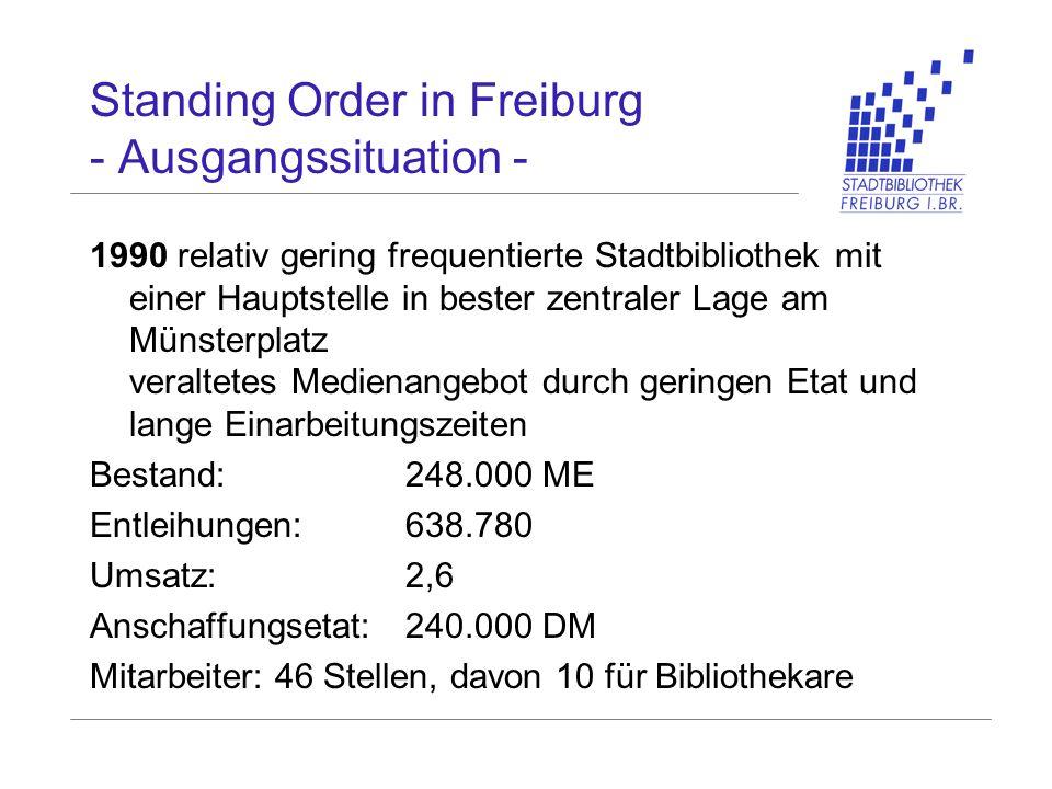 Standing Order in Freiburg - Ausgangssituation - 1990 relativ gering frequentierte Stadtbibliothek mit einer Hauptstelle in bester zentraler Lage am M