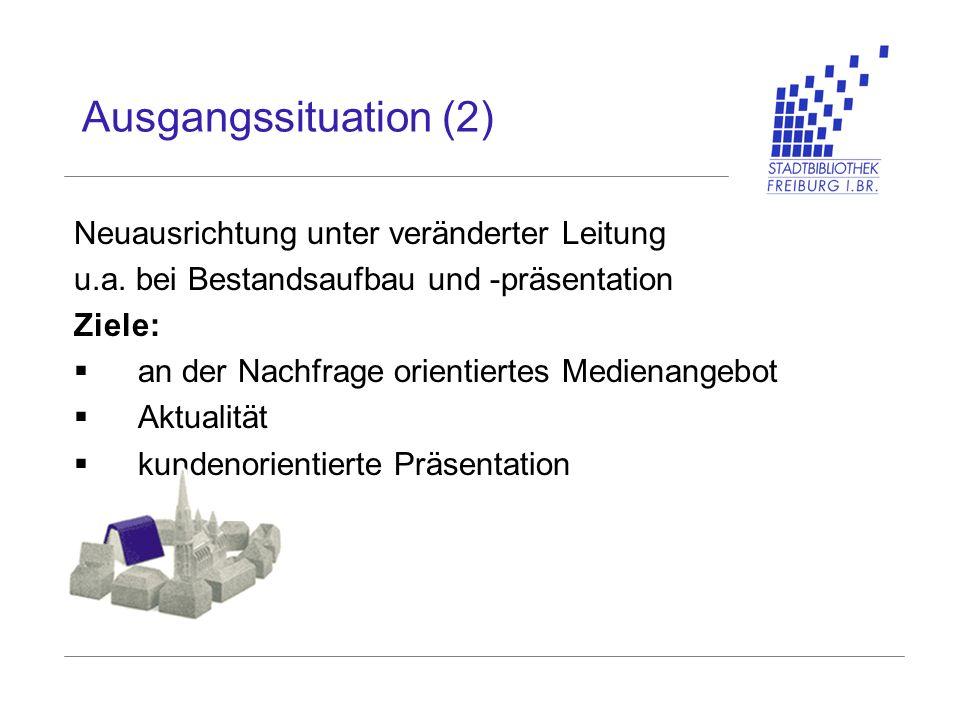 Ausgangssituation (2) Neuausrichtung unter veränderter Leitung u.a. bei Bestandsaufbau und -präsentation Ziele: an der Nachfrage orientiertes Medienan