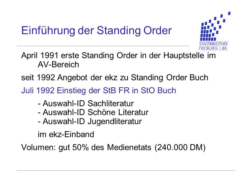 Einführung der Standing Order April 1991 erste Standing Order in der Hauptstelle im AV-Bereich seit 1992 Angebot der ekz zu Standing Order Buch Juli 1
